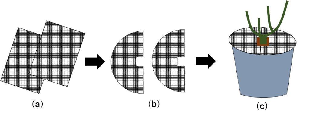 コガネムシをブロックする方法の図